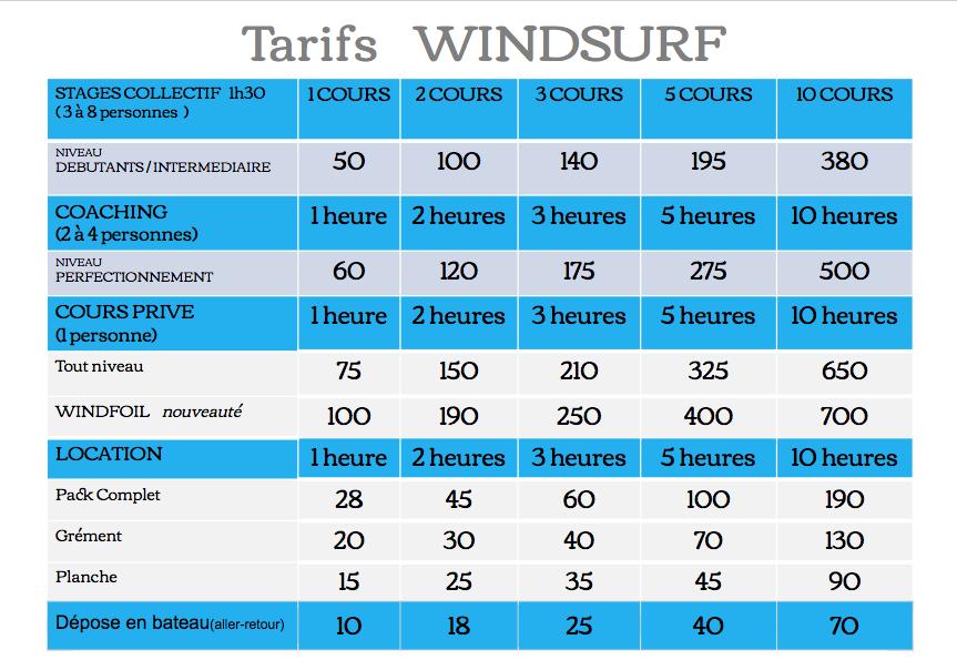 Pole Nautique Gruissan Tarifs windsurf