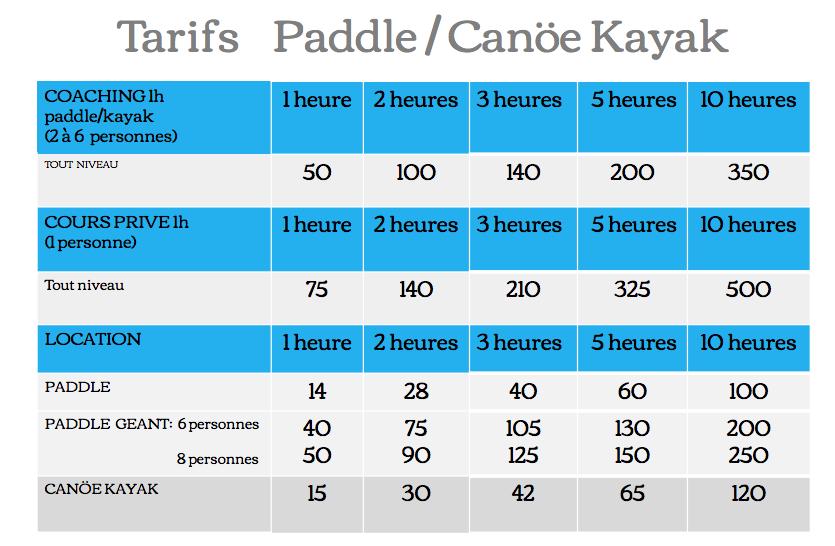 Pole Nautique Gruissan Tarifs Paddle Canoe